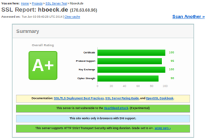 SSL test on hboeck.de